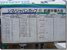 シマノジャパンカップ投げ釣り選手権大会