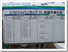 ジャパンカップ成績2008.6.22 (26)